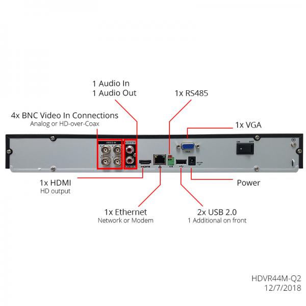 Back panel of HDVR44M-Q2 4 channel HD DVR
