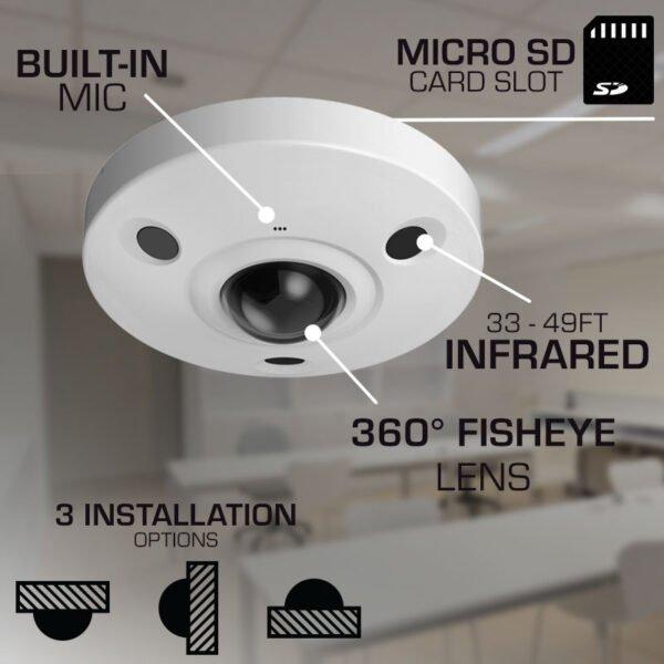 360° IP Fisheye Camera Features