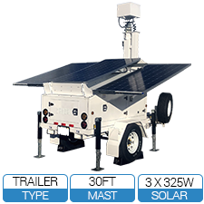Solar powered mobile trailer for surveillance or lighting use.