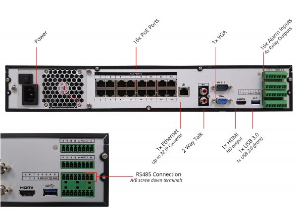 Back of 32 channel IP NVR with 16 built in PoE Ports