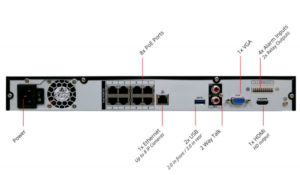 8ch NVR with 8 built in POE ports.