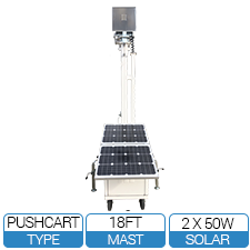 Solar powered network surveillance cart