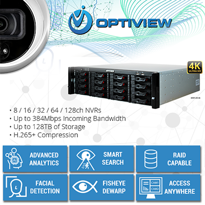 Powerful IP Network CCTV Systems