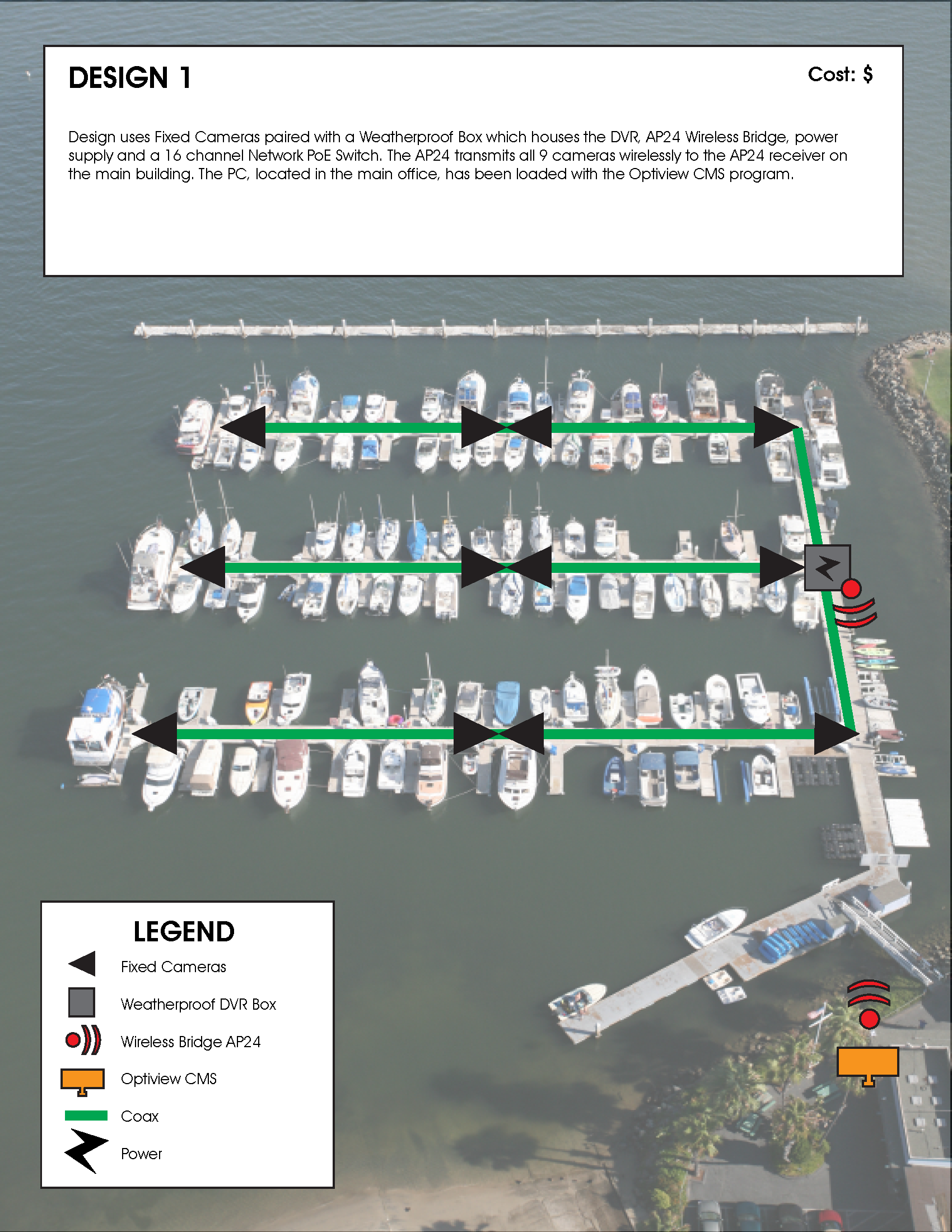 Marina Security System Design Example 01