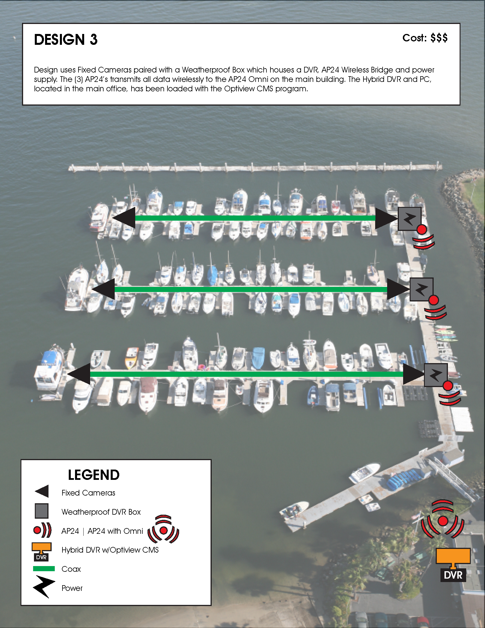 Marina Security System Design Example 03