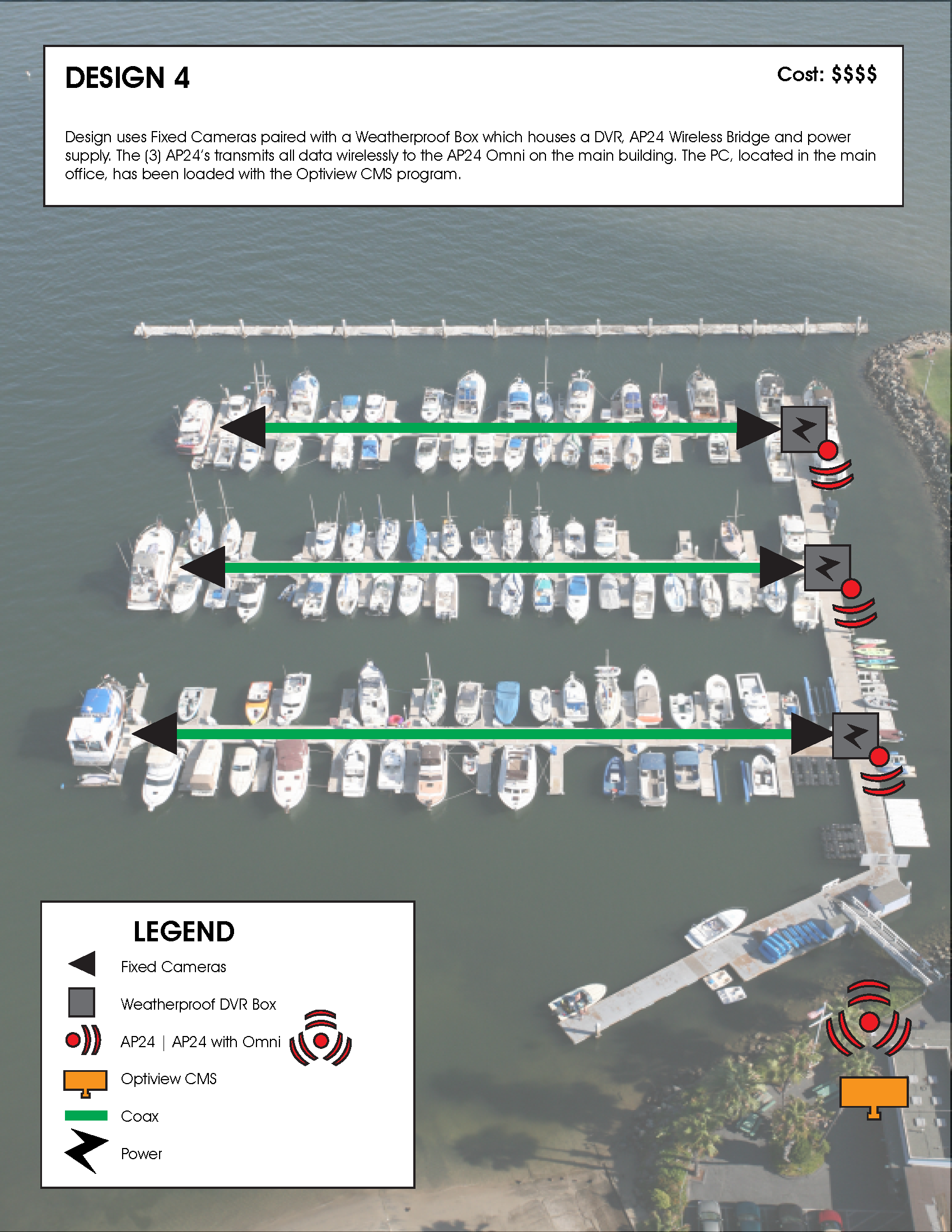 Marina Security System Design Example 04