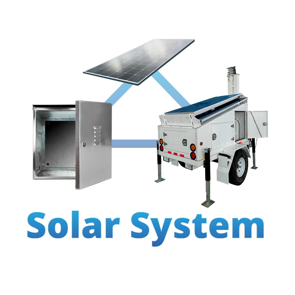 Optiview Solar System Solution