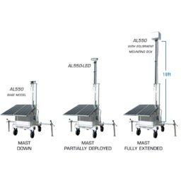 AL550 Solar Cart Options