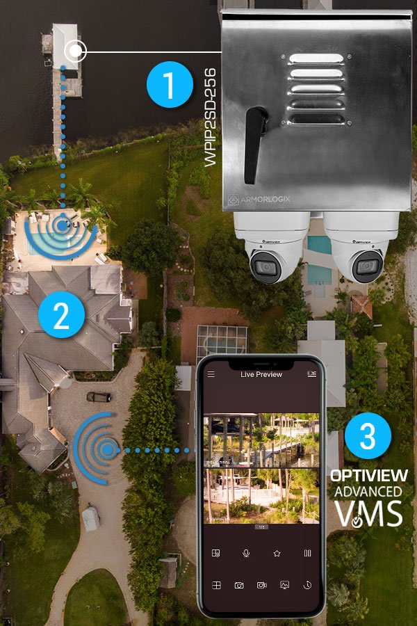 Remotely Access Dock Video Surveillance from Anywhere