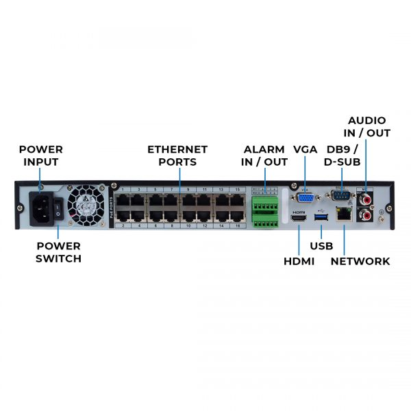 NVR16P16-2 - Ultra HD 4K 16 Channel NVR with 16 Built-In PoE Ports - Rear Panel