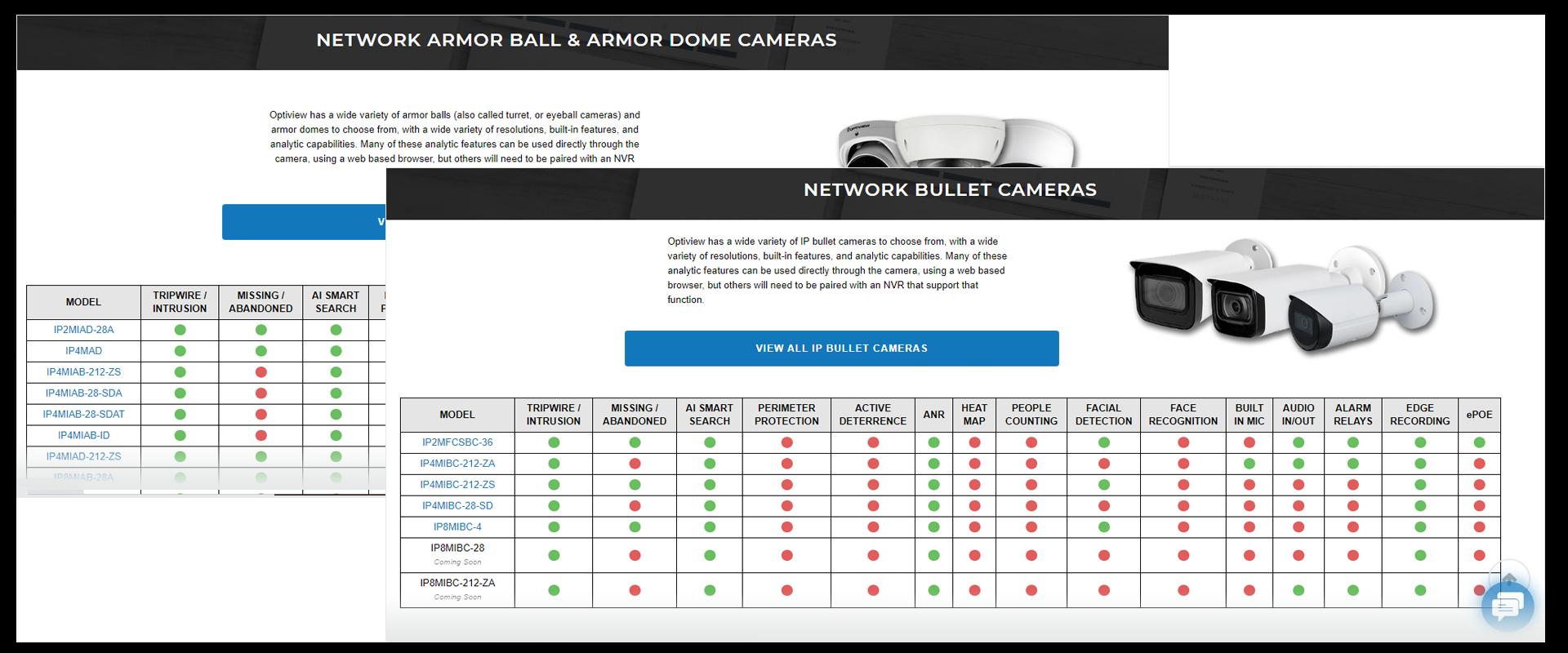 Optiview IP Camera Analytics Comparison Matrix