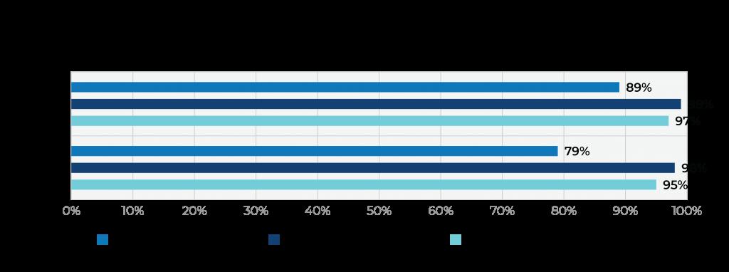 H.265 Compression comparison chart